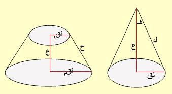 بحث حول المجسمات image002.jpg